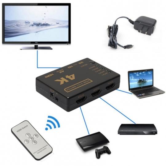 Splitter 4K HDMI 1080p switch 5x1 porturi cu telecomanda, negru
